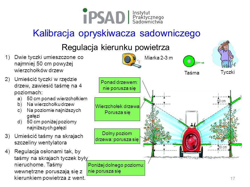 Safe Use Initiative Ponad drzewem: nie porusza się 1)Dwie tyczki umieszczone co najmniej 50 cm powyżej wierzchołków drzew 2)Umieścić tyczki w rzędzie drzew, zawiesić taśmę na 4 poziomach: a)50 cm ponad wierzchołkiem b)Na wierzchołku drzew c)Na poziomie najniższych gałęzi d)50 cm poniżej poziomy najniższych gałęzi 3)Umieścić taśmy na skrajach szczeliny wentylatora 4)Regulacja osłonami tak, by taśmy na skrajach tyczek były nieruchome.