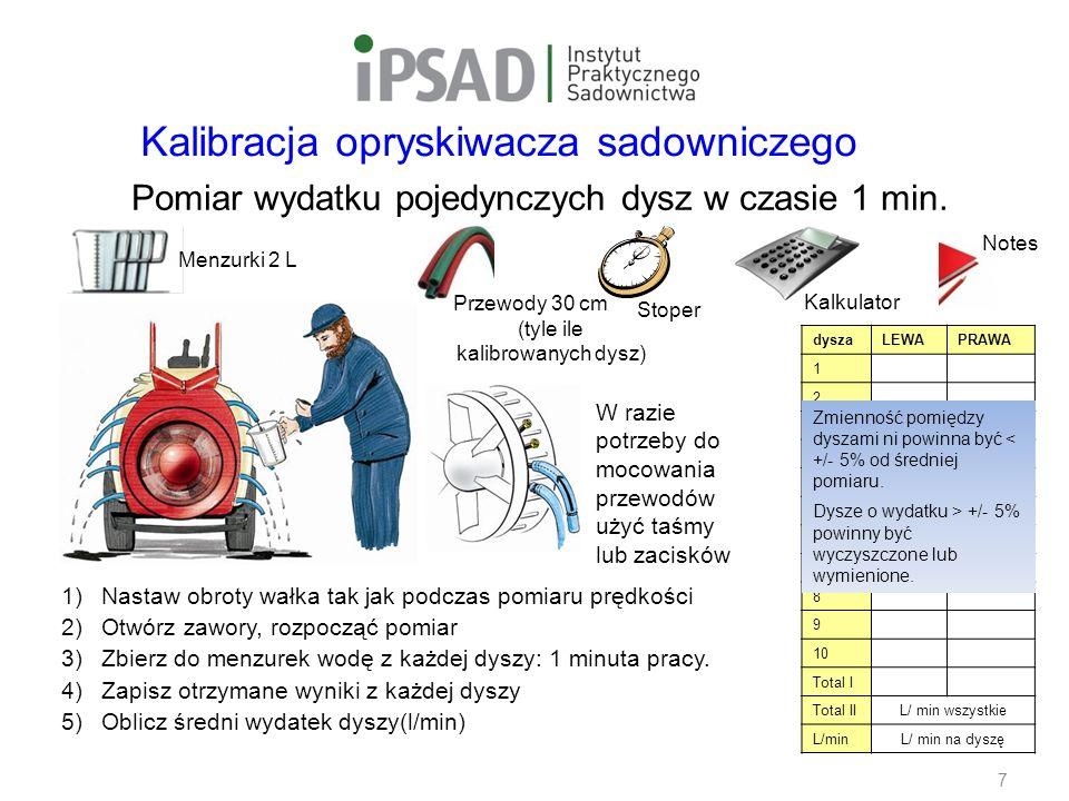 Safe Use Initiative 7 Menzurki 2 L Stoper Notes Kalkulator Pomiar wydatku pojedynczych dysz w czasie 1 min.
