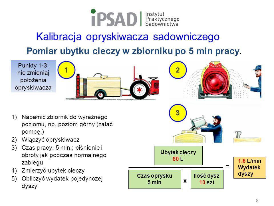 Safe Use Initiative 8 Pomiar ubytku cieczy w zbiorniku po 5 min pracy.