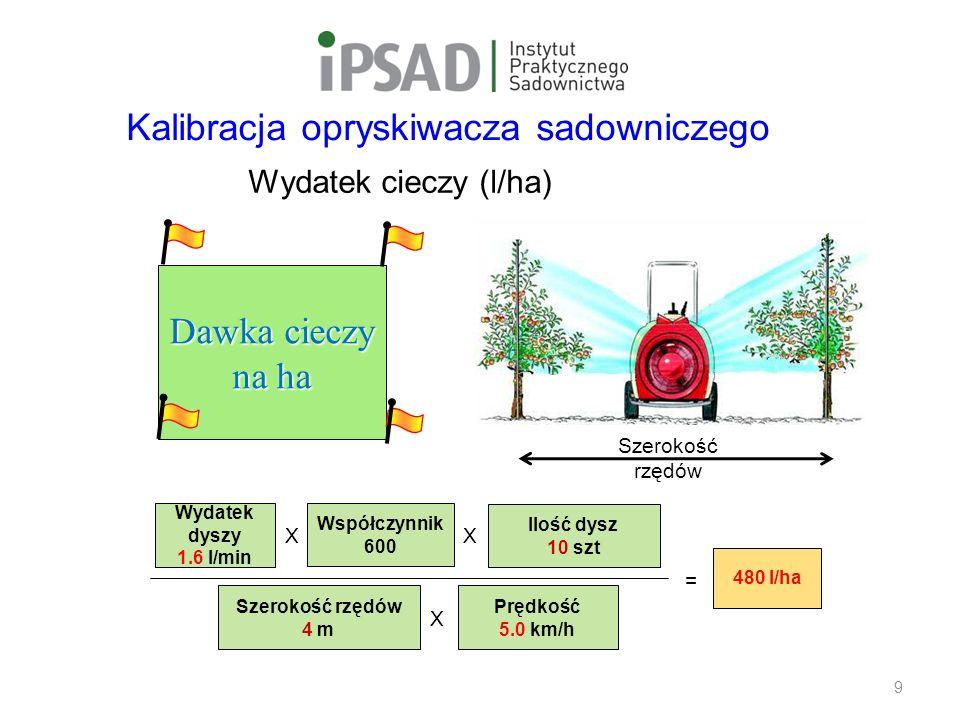 Safe Use Initiative Dawka cieczy na ha Wydatek dyszy 1.6 l/min Współczynnik 600 Ilość dysz 10 szt Szerokość rzędów 4 m Prędkość 5.0 km/h 480 l/ha Wydatek cieczy (l/ha) 9 XX X = Szerokość rzędów Kalibracja opryskiwacza sadowniczego