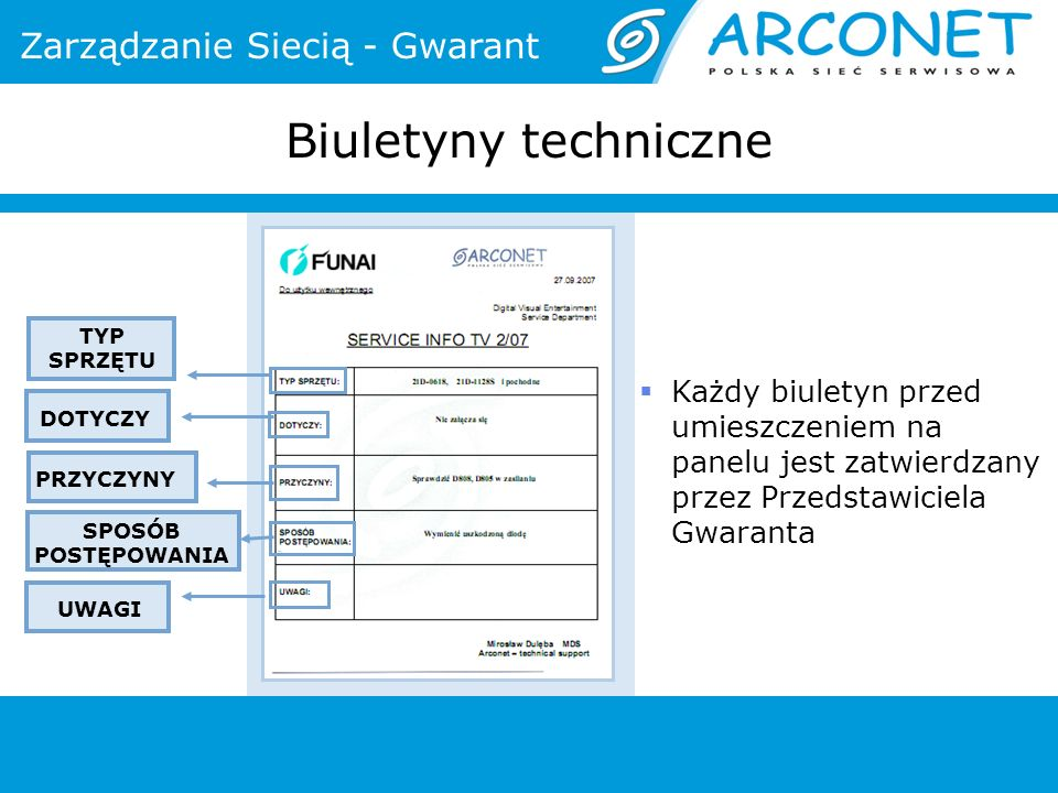 Zarządzanie Siecią - Gwarant Każdy biuletyn przed umieszczeniem na panelu jest zatwierdzany przez Przedstawiciela Gwaranta DOTYCZY PRZYCZYNY SPOSÓB POSTĘPOWANIA UWAGI TYP SPRZĘTU Biuletyny techniczne