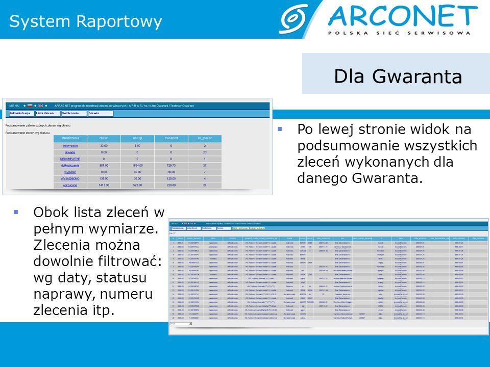System Raportowy Dla Gwaranta Obok lista zleceń w pełnym wymiarze. Zlecenia można dowolnie filtrować: wg daty, statusu naprawy, numeru zlecenia itp. P