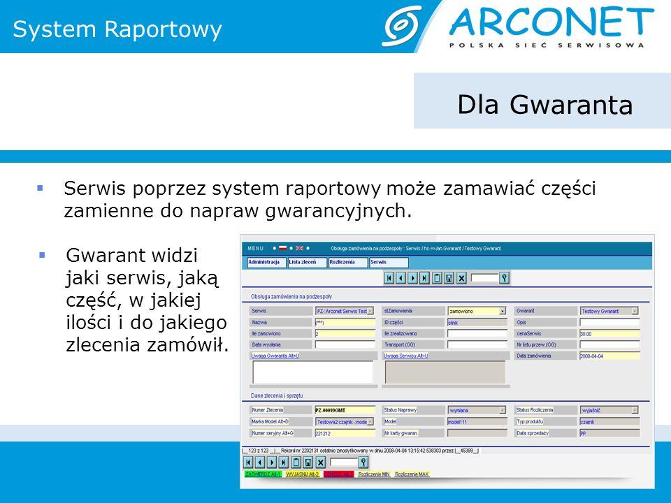 System Raportowy Dla Gwaranta Serwis poprzez system raportowy może zamawiać części zamienne do napraw gwarancyjnych. Gwarant widzi jaki serwis, jaką c