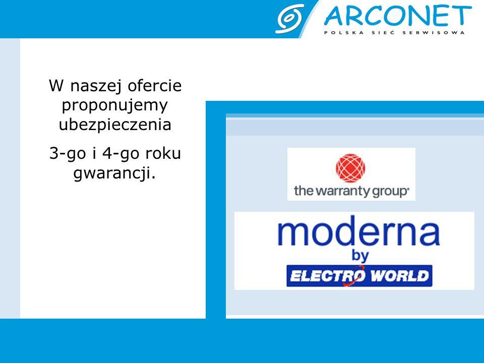 Nasze rozwiązania W ramach sieci Arconet wszystkie zaangażowane strony w procesie reklamacji korzystają z narzędzi dostępnych na stronie internetowej.