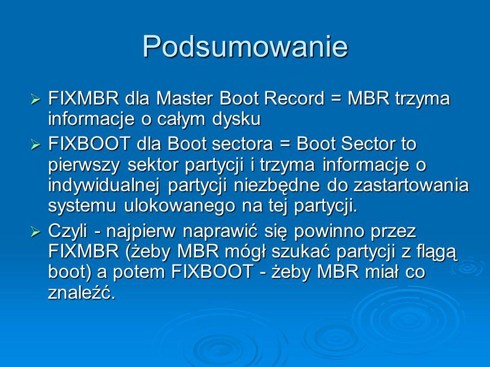 Podsumowanie FIXMBR dla Master Boot Record = MBR trzyma informacje o całym dysku FIXMBR dla Master Boot Record = MBR trzyma informacje o całym dysku F
