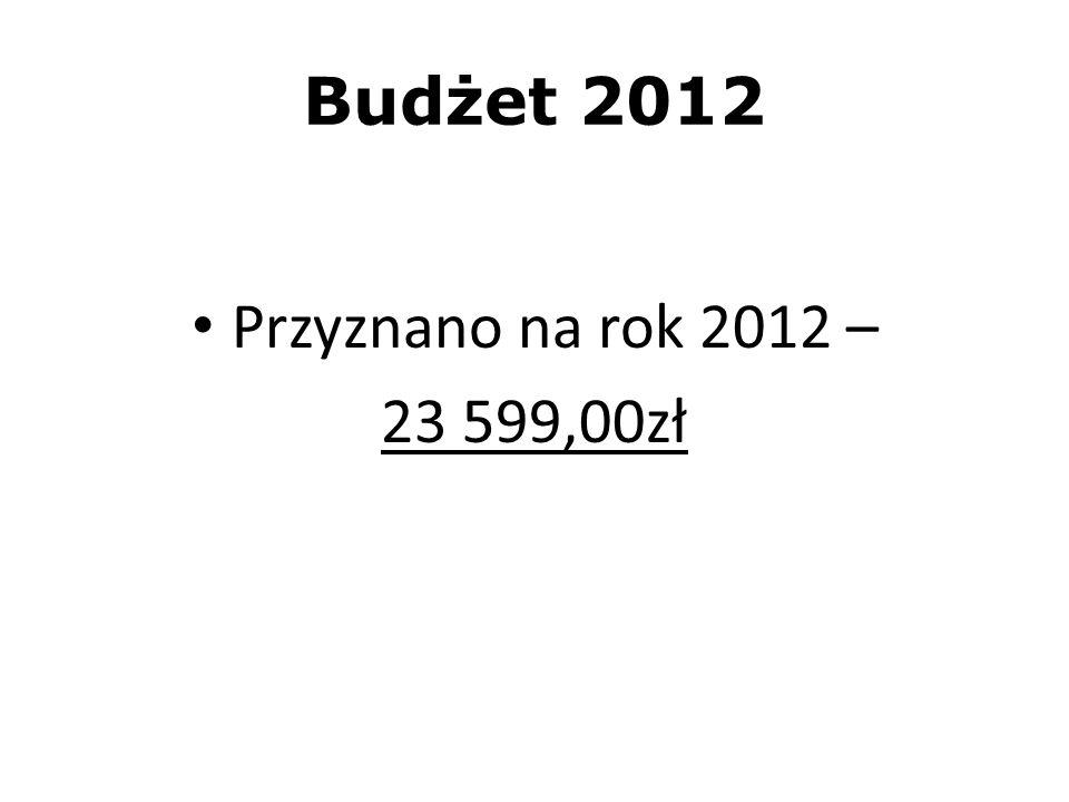 Budżet 2012 Przyznano na rok 2012 – 23 599,00zł