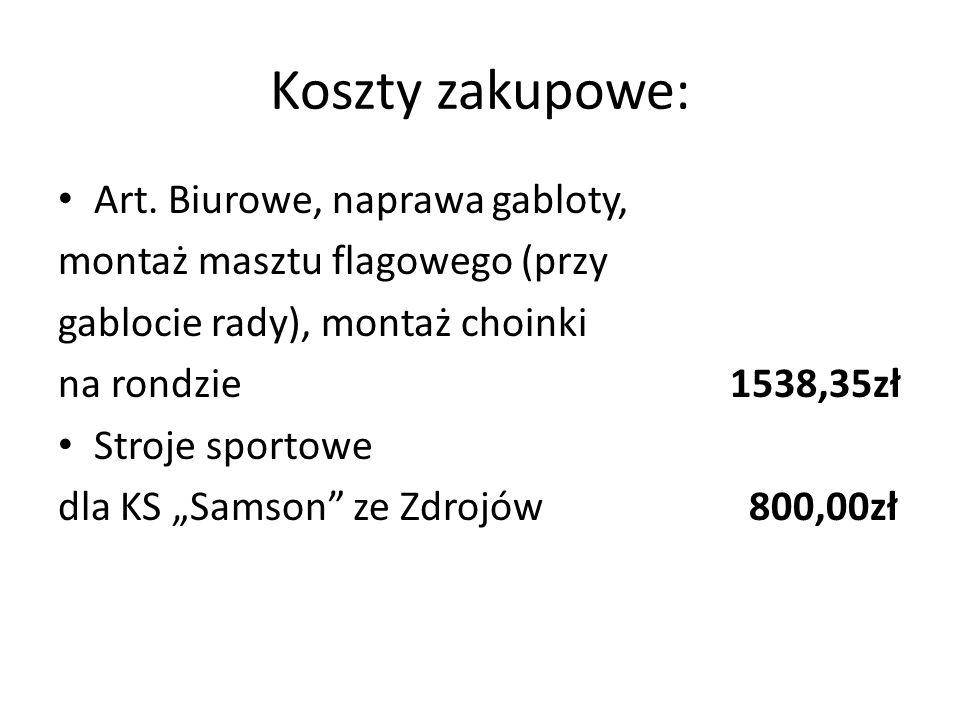 Koszty zakupowe: Art.