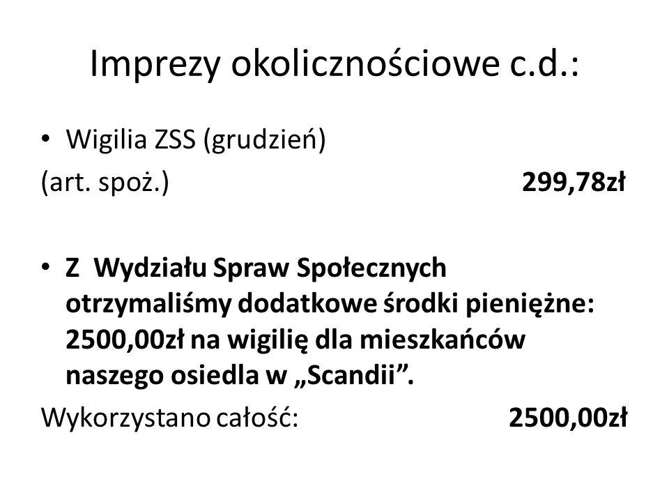 Imprezy okolicznościowe c.d.: Wigilia ZSS (grudzień) (art.