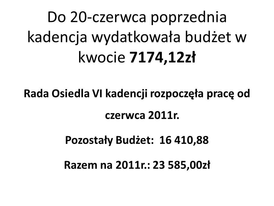 Do 20-czerwca poprzednia kadencja wydatkowała budżet w kwocie 7174,12zł Rada Osiedla VI kadencji rozpoczęła pracę od czerwca 2011r.