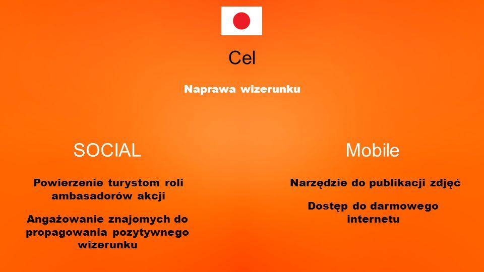 SOCIALMobile Cel Naprawa wizerunku Powierzenie turystom roli ambasadorów akcji Narzędzie do publikacji zdjęć Angażowanie znajomych do propagowania pozytywnego wizerunku Dostęp do darmowego internetu
