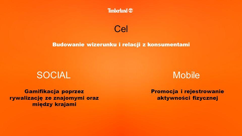 SOCIALMobile Cel Budowanie wizerunku i relacji z konsumentami Gamifikacja poprzez rywalizację ze znajomymi oraz między krajami Promocja i rejestrowanie aktywności fizycznej