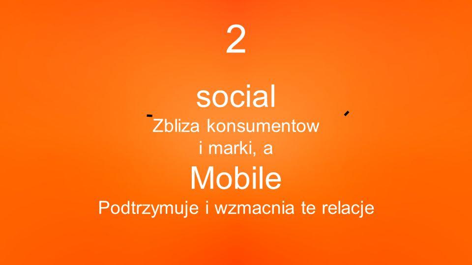 2 social Zbliza konsumentow i marki, a Mobile Podtrzymuje i wzmacnia te relacje