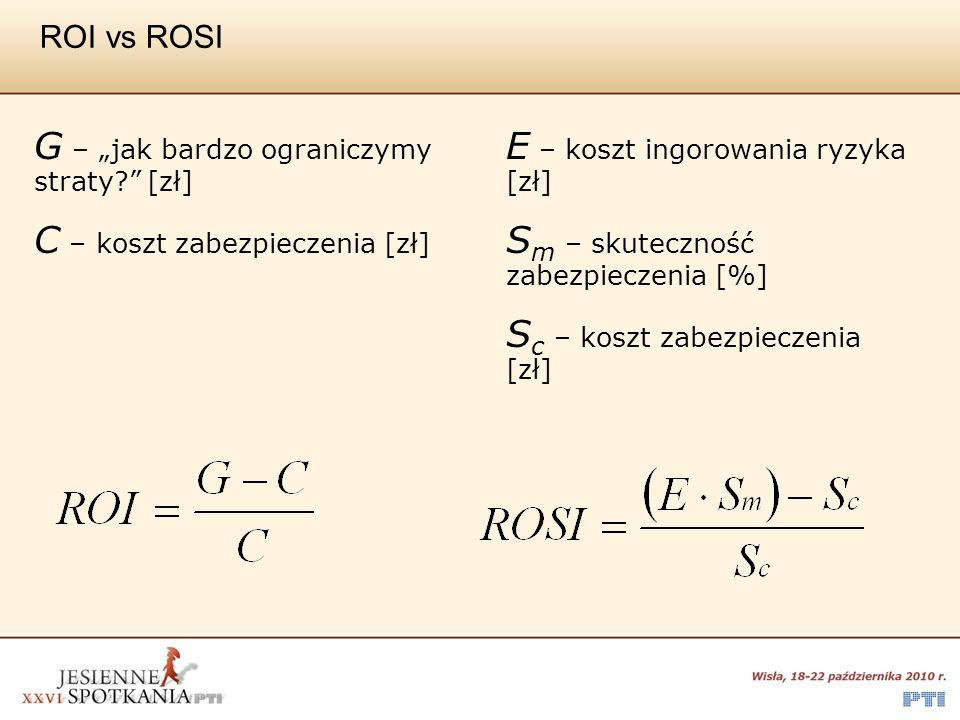 ROI vs ROSI E – koszt ingorowania ryzyka [zł] S m – skuteczność zabezpieczenia [%] S c – koszt zabezpieczenia [zł] G – jak bardzo ograniczymy straty?