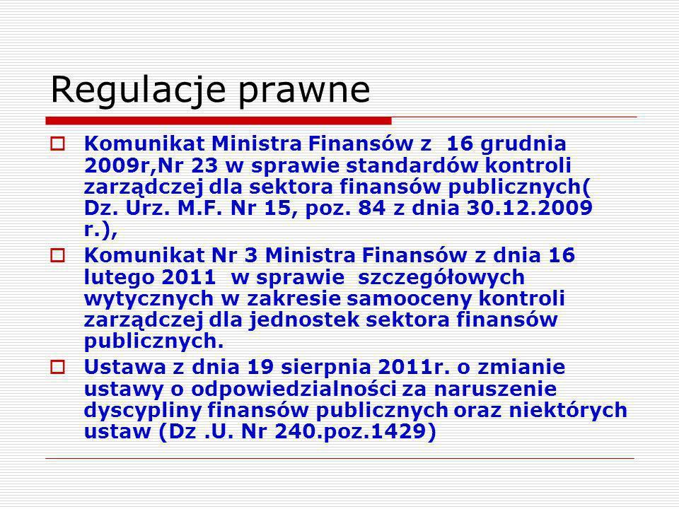 Regulacje prawne Komunikat Ministra Finansów z 16 grudnia 2009r,Nr 23 w sprawie standardów kontroli zarządczej dla sektora finansów publicznych( Dz. U