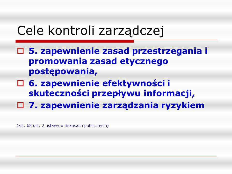 Cele kontroli zarządczej 5. zapewnienie zasad przestrzegania i promowania zasad etycznego postępowania, 6. zapewnienie efektywności i skuteczności prz