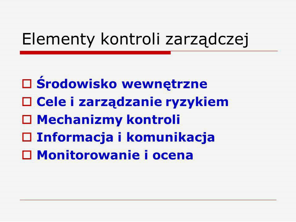 Elementy kontroli zarządczej Środowisko wewnętrzne Cele i zarządzanie ryzykiem Mechanizmy kontroli Informacja i komunikacja Monitorowanie i ocena