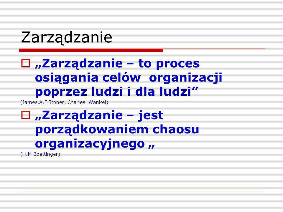 Zarządzanie Zestaw działań (obejmujący planowanie i podejmowanie decyzji, organizowanie, przewodzenie, tj.