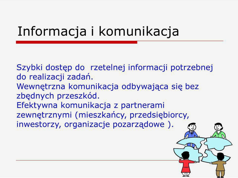 Informacja i komunikacja Szybki dostęp do rzetelnej informacji potrzebnej do realizacji zadań. Wewnętrzna komunikacja odbywająca się bez zbędnych prze