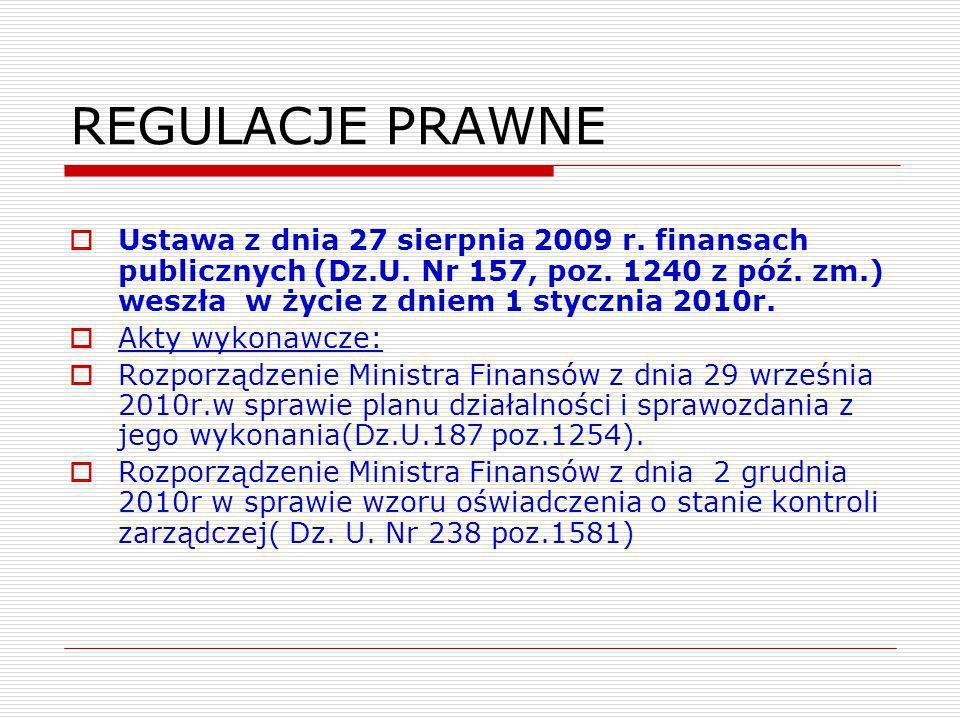 Regulacje prawne Komunikat Ministra Finansów z 16 grudnia 2009r,Nr 23 w sprawie standardów kontroli zarządczej dla sektora finansów publicznych( Dz.