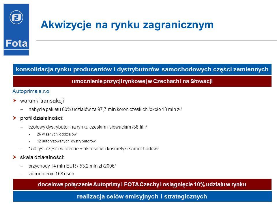 18 Akwizycje na rynku zagranicznym Autoprima s.r.o warunki transakcji –nabycie pakietu 80% udziałów za 97,7 mln koron czeskich /około 13 mln zł/ profil działalności: –czołowy dystrybutor na rynku czeskim i słowackim /38 filii/ 26 własnych oddziałów 12 autoryzowanych dystrybutorów –150 tys.