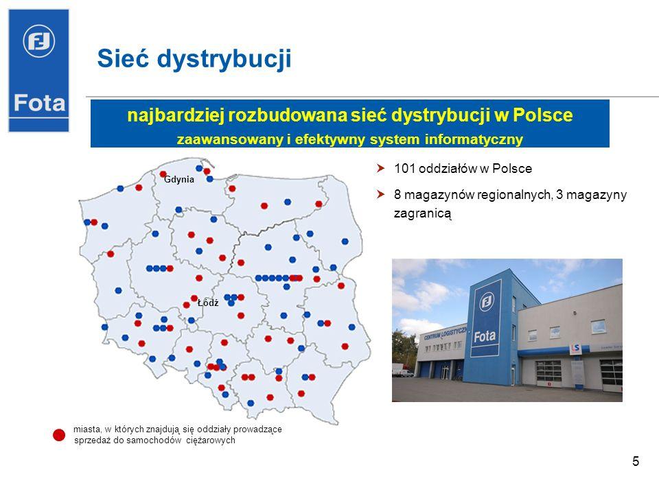 5 Sieć dystrybucji 101 oddziałów w Polsce 8 magazynów regionalnych, 3 magazyny zagranicą Gdynia Łódź miasta, w których znajdują się oddziały prowadzące sprzedaż do samochodów ciężarowych najbardziej rozbudowana sieć dystrybucji w Polsce zaawansowany i efektywny system informatyczny