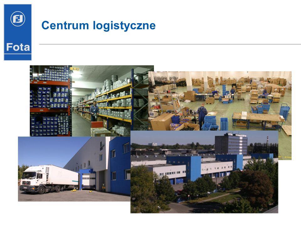 10 Struktura sprzedaży Grupy Fota dane za 9 miesięcy 2007 r.