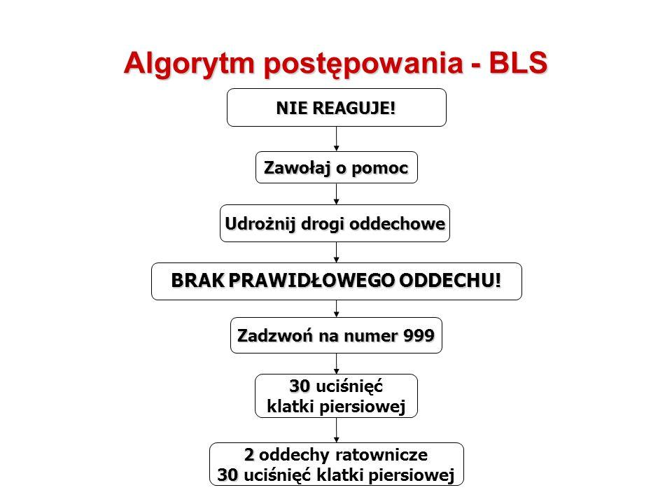 Algorytm postępowania - BLS Udrożnij drogi oddechowe 30 30 uciśnięć klatki piersiowej 2 2 oddechy ratownicze 30 30 uciśnięć klatki piersiowej Zawołaj o pomoc Zadzwoń na numer 999 NIE REAGUJE.