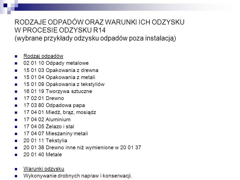 RODZAJE ODPADÓW ORAZ WARUNKI ICH ODZYSKU W PROCESIE ODZYSKU R14 (wybrane przykłady odzysku odpadów poza instalacją) Rodzaj odpadów 02 01 10 Odpady met