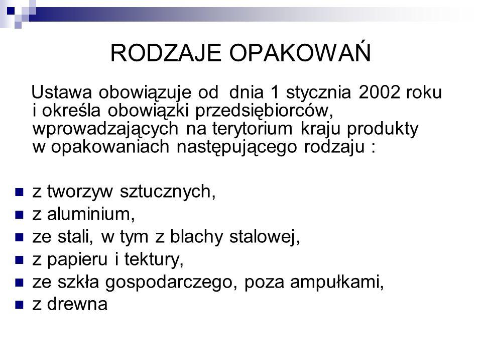 RODZAJE OPAKOWAŃ Ustawa obowiązuje od dnia 1 stycznia 2002 roku i określa obowiązki przedsiębiorców, wprowadzających na terytorium kraju produkty w op