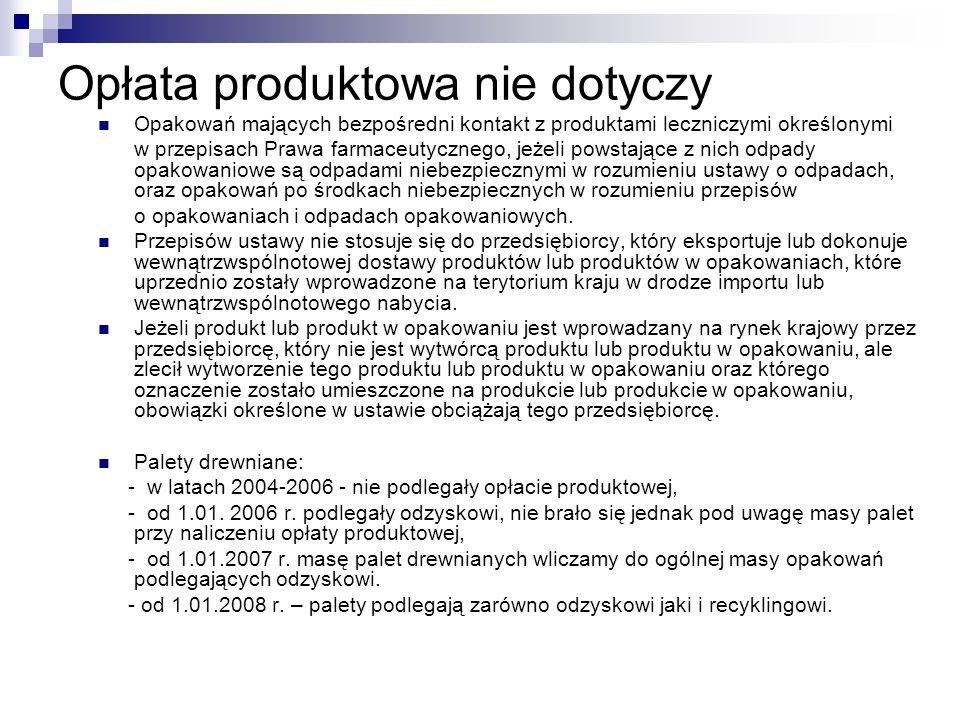 Opłata produktowa nie dotyczy Opakowań mających bezpośredni kontakt z produktami leczniczymi określonymi w przepisach Prawa farmaceutycznego, jeżeli p