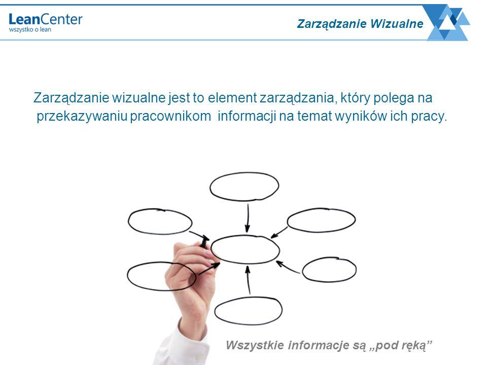 Zarządzanie wizualne jest to element zarządzania, który polega na przekazywaniu pracownikom informacji na temat wyników ich pracy. Wszystkie informacj