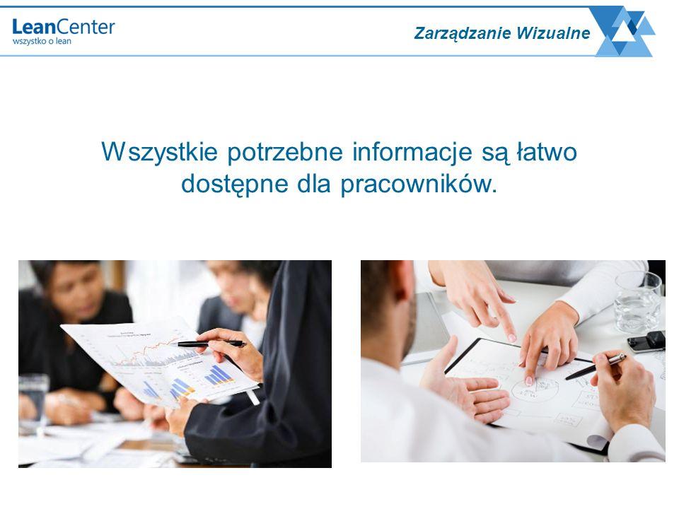 Zarządzanie Wizualne Wszystkie potrzebne informacje są łatwo dostępne dla pracowników.