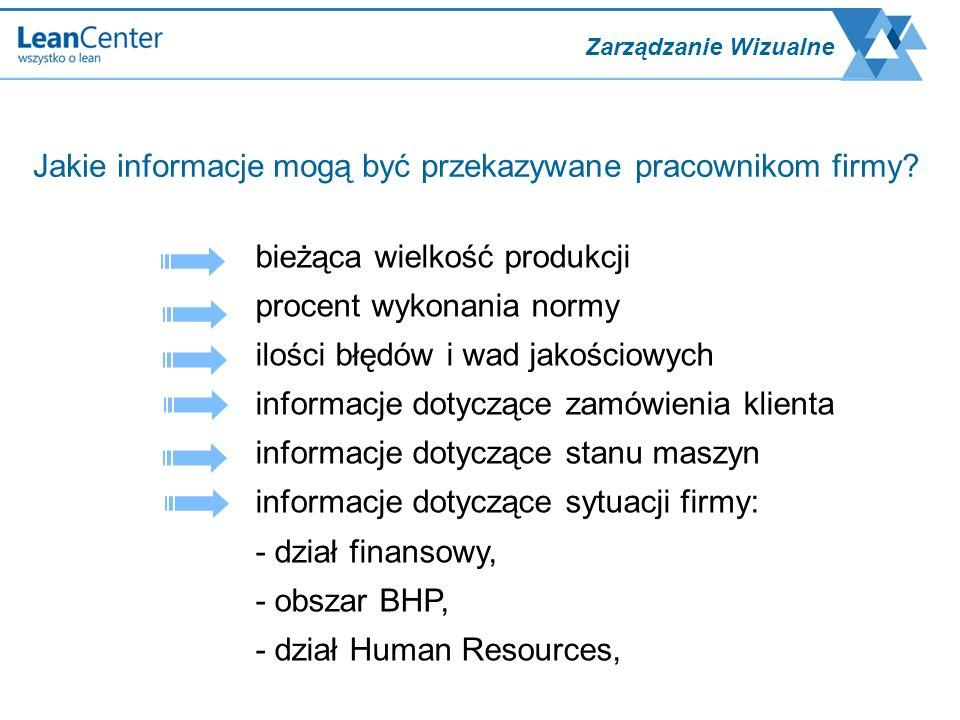 W jakie sposób informacje mogą być przekazywane pracownikom firmy.