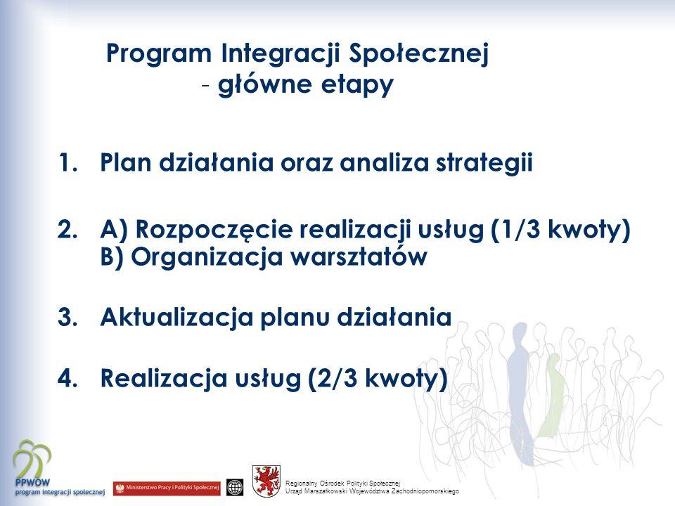 Regionalny Ośrodek Polityki Społecznej Urząd Marszałkowski Województwa Zachodniopomorskiego Program Integracji Społecznej - główne etapy 1.Plan działania oraz analiza strategii 2.