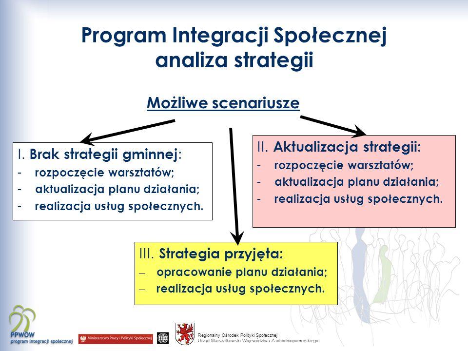 Regionalny Ośrodek Polityki Społecznej Urząd Marszałkowski Województwa Zachodniopomorskiego Program Integracji Społecznej analiza strategii Możliwe scenariusze I.