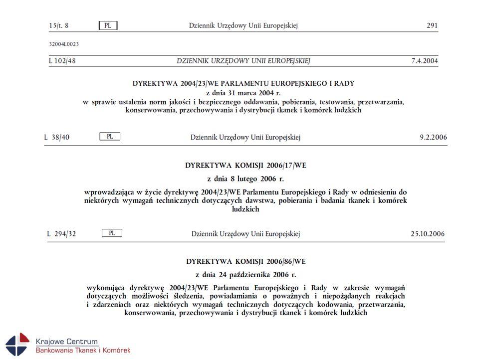Przeszczepy tkankowe i komórkowe, które nie są poddawane znaczącej modyfikacji Dyrektywy: 2004/23/WE 2006/17/KE 2006/86/KE Ustawa: z dnia 1 lipca 2005 r.