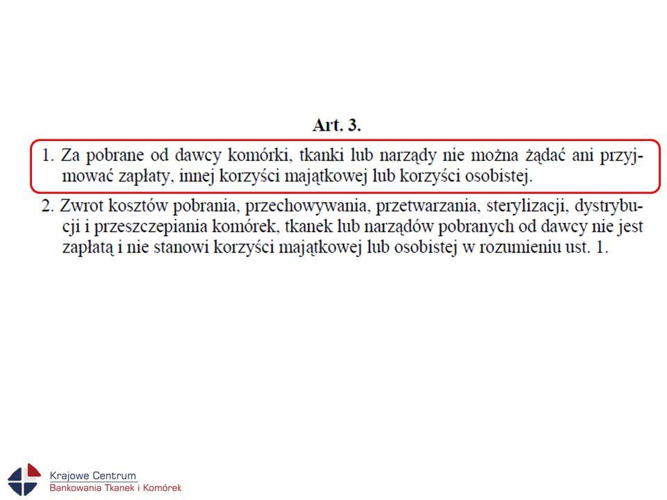 Wymogi dotyczące pozwolenia na wprowadzenie do obrotu W przypadku gdy produkt leczniczy terapii zaawansowanej zawiera komórki lub tkanki ludzkie, dawstwo, pobieranie i testowanie tych komórek lub tkanek odbywa się zgodnie z Dyrektywą 2004/23/WE.