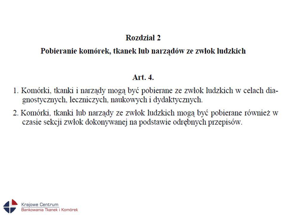 USTAWA Prawo farmaceutyczne z dnia 6 września 2001 r.