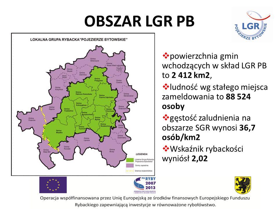 OBSZAR LGR PB powierzchnia gmin wchodzących w skład LGR PB to 2 412 km2, ludność wg stałego miejsca zameldowania to 88 524 osoby gęstość zaludnienia na obszarze SGR wynosi 36,7 osób/km2 Wskaźnik rybackości wyniósł 2,02