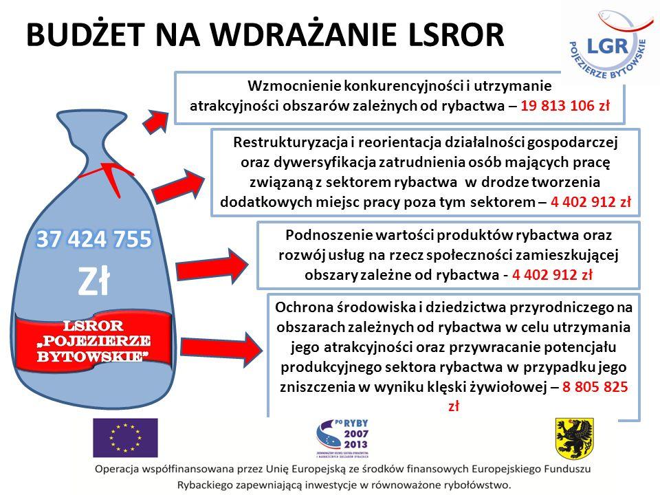 Formy zabezpieczenia zaliczki Jeżeli wartość zaliczki nie przekracza 10 mln zł zabezpieczeniem zaliczki będzie weksel in blanco wraz z deklaracją wekslową