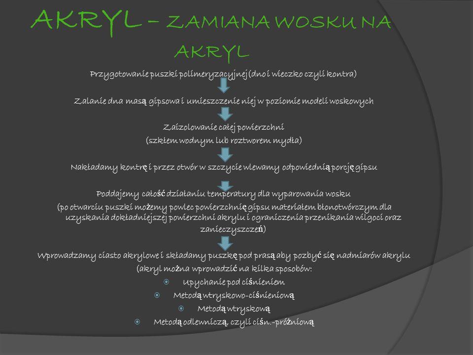AKRYL – ZAMIANA WOSKU NA AKRYL Przygotowanie puszki polimeryzacyjnej(dno i wieczko czyli kontra) Zalanie dna mas ą gipsowa i umieszczenie niej w pozio