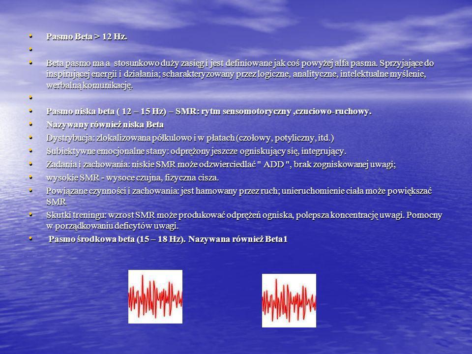 Pasmo Beta > 12 Hz.Pasmo Beta > 12 Hz.