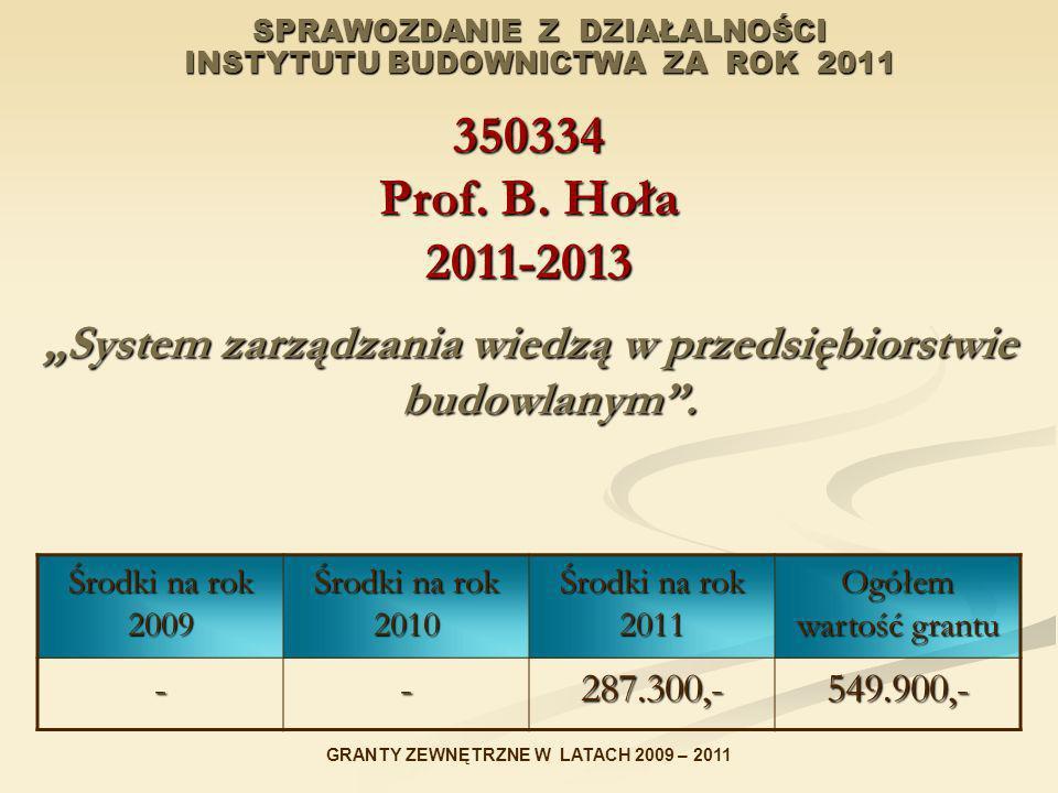 SPRAWOZDANIE Z DZIAŁALNOŚCI INSTYTUTU BUDOWNICTWA ZA ROK 2011 350334 Prof. B. Hoła 2011-2013 System zarządzania wiedzą w przedsiębiorstwie budowlanym.
