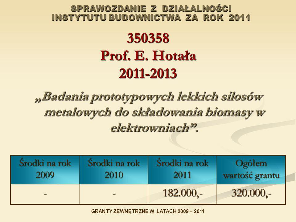 SPRAWOZDANIE Z DZIAŁALNOŚCI INSTYTUTU BUDOWNICTWA ZA ROK 2011 350358 Prof. E. Hotała 2011-2013 Badania prototypowych lekkich silosów metalowych do skł