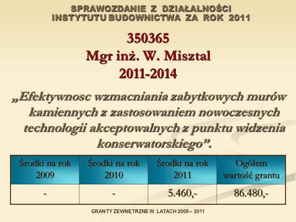 SPRAWOZDANIE Z DZIAŁALNOŚCI INSTYTUTU BUDOWNICTWA ZA ROK 2011 350365 Mgr inż. W. Misztal 2011-2014 Efektywnosc wzmacniania zabytkowych murów kamiennyc