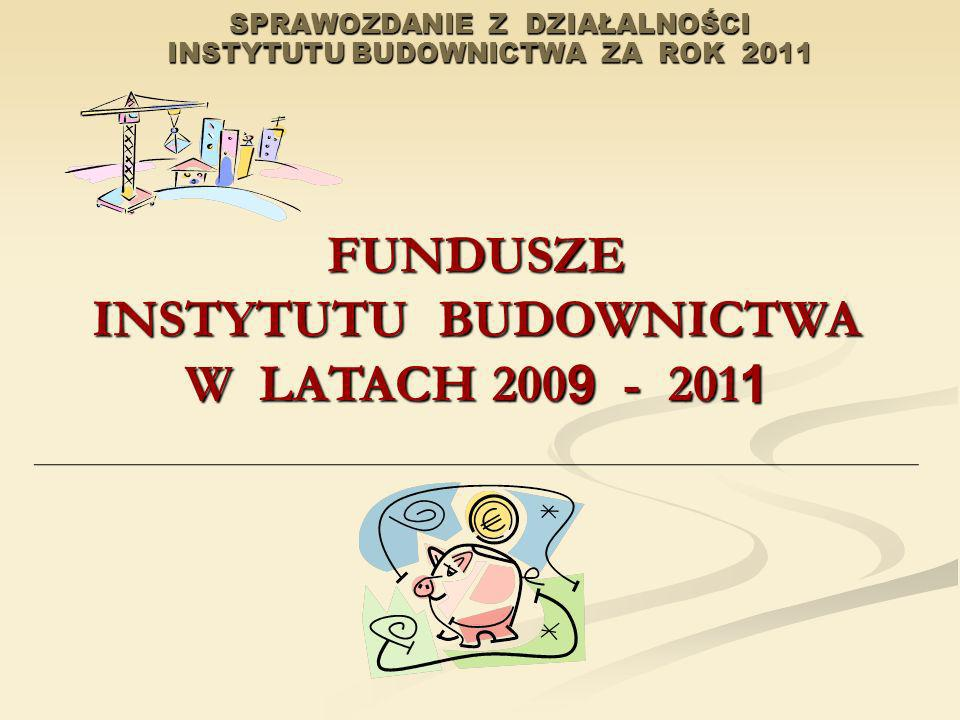 SPRAWOZDANIE Z DZIAŁALNOŚCI INSTYTUTU BUDOWNICTWA ZA ROK 2011 FUNDUSZE INSTYTUTU BUDOWNICTWA W LATACH 200 9 - 201 1