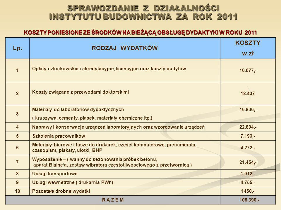 SPRAWOZDANIE Z DZIAŁALNOŚCI INSTYTUTU BUDOWNICTWA ZA ROK 2011 KOSZTY PONIESIONE ZE ŚRODKÓW NA BIEŻĄCĄ OBSŁUGĘ DYDAKTYKI W ROKU 2011 Lp.RODZAJ WYDATKÓW