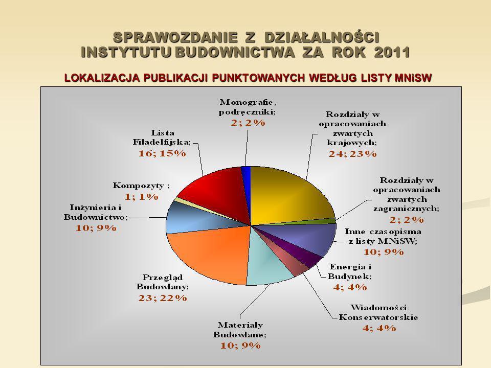 SPRAWOZDANIE Z DZIAŁALNOŚCI INSTYTUTU BUDOWNICTWA ZA ROK 2011 LOKALIZACJA PUBLIKACJI PUNKTOWANYCH WEDŁUG LISTY MNiSW