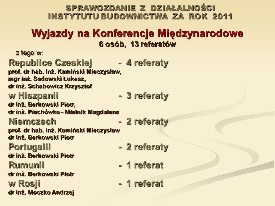 SPRAWOZDANIE Z DZIAŁALNOŚCI INSTYTUTU BUDOWNICTWA ZA ROK 2011 Wyjazdy na Konferencje Międzynarodowe 6 osób, 13 referatów z tego w: z tego w: Republice
