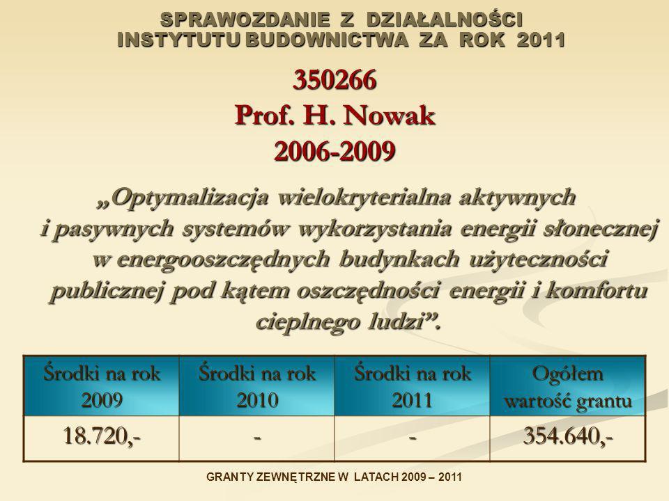 SPRAWOZDANIE Z DZIAŁALNOŚCI INSTYTUTU BUDOWNICTWA ZA ROK 2011 350266 Prof. H. Nowak 2006-2009 Optymalizacja wielokryterialna aktywnych i pasywnych sys